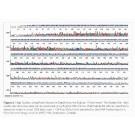 BIGDYE XTERMINATOR® PURIFICATION, FR C/ 2ML - Ref. 4376486 / APPLIED BIOSYSTEMS